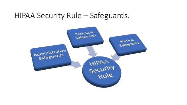 hipaa security rule for mobile devices Include training on how to securely use mobile devices in workforce training programs penalties for failing to address mobile security risks the failure to address mobile device security risks could result in a data breach and a penalty for noncompliance with hipaa rules over the past few years there have been several settlements reached between ocr and hipaa covered entities for the failure to address mobile device security risks.