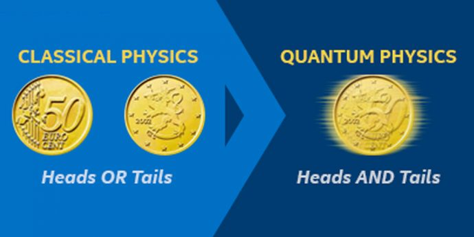 Quantum Computing - Is it the future? - TranscendentIT Consulting